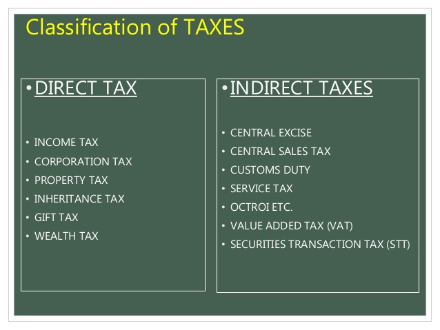 Direct Tax and Indirect tax