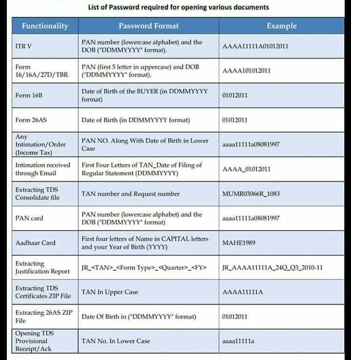 CA, INCOMETAX, GST , AUDITORS, TDS, CERTIFICATE