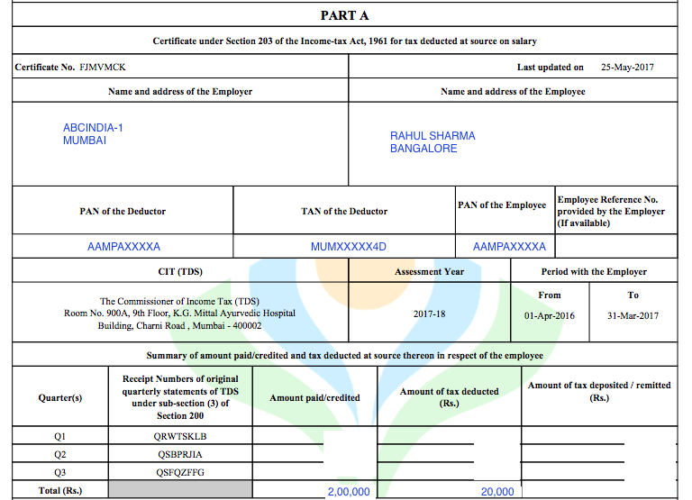 What is in Form 16 – Part A