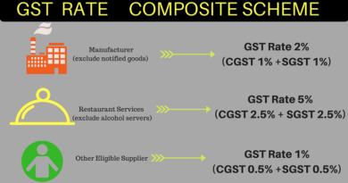 Composite scheme