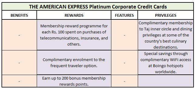 Americal Express credit card