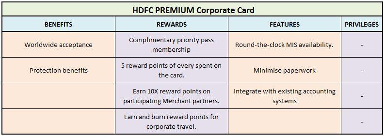 HDFC PREMIUM Corporate Card