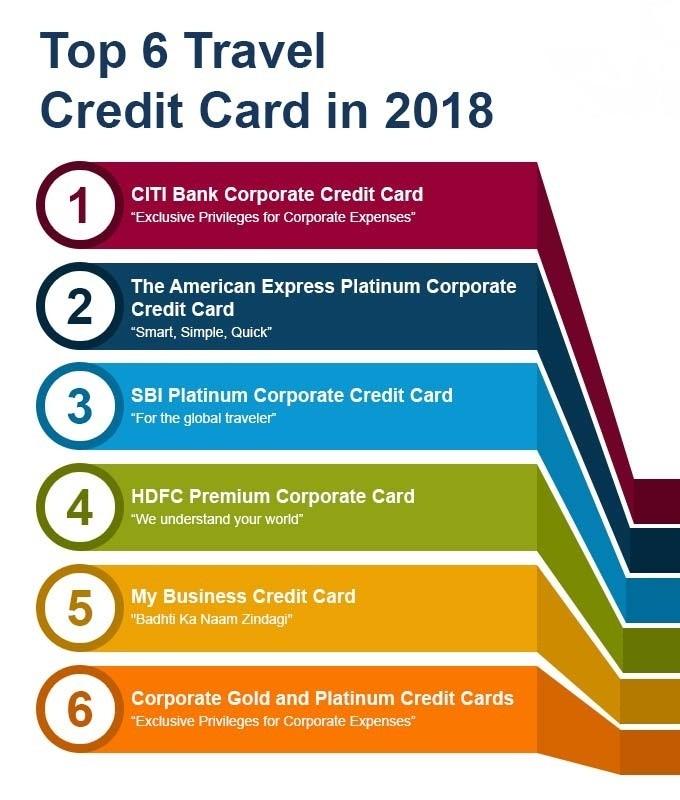 Top 6 travel credit