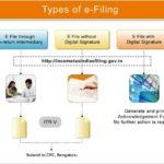 How to E-verify your income tax return..?