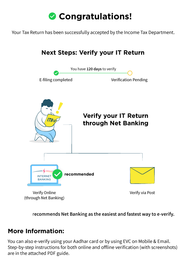Netbanking verification