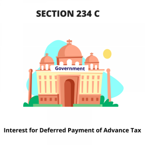 Interest Imposed by the IT Department – Section 234C