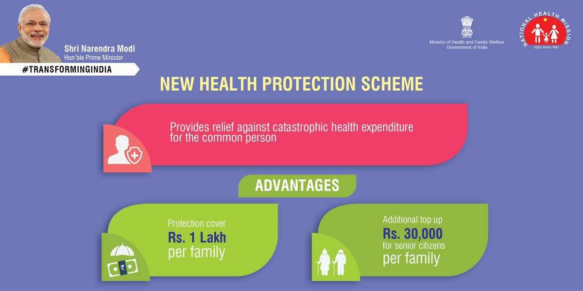 Health Protection Scheme