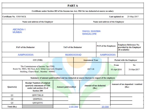 Tax filing Platform