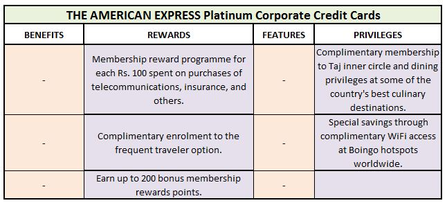 Americal Express credit card