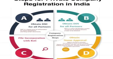 registration of company