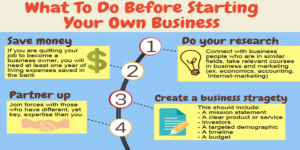 starting own business