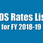Rates of TDS given under the Income-tax Act