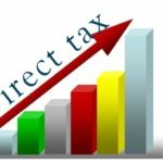 Direct Tax – That's Growth-focused and Fair (Detailed Blog)