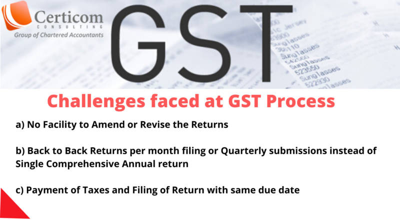 Challenges faced at GST Process,gst challenges